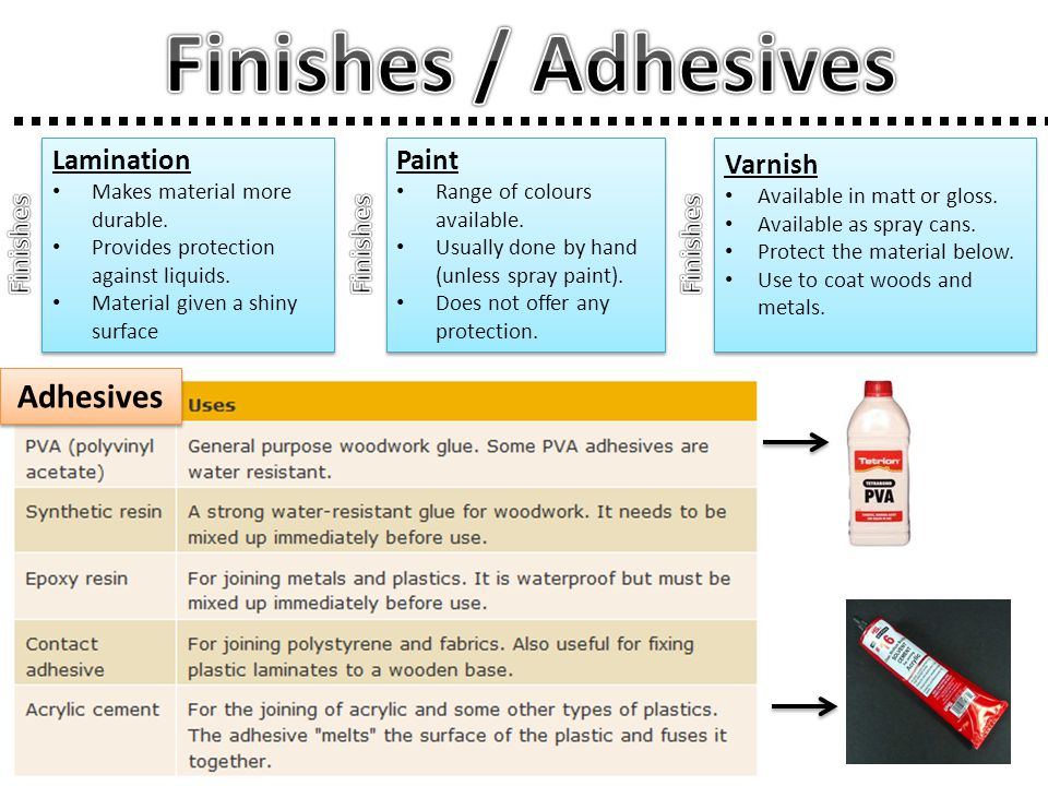 Finishes / Adhesives Adhesives Lamination Paint Varnish Finishes