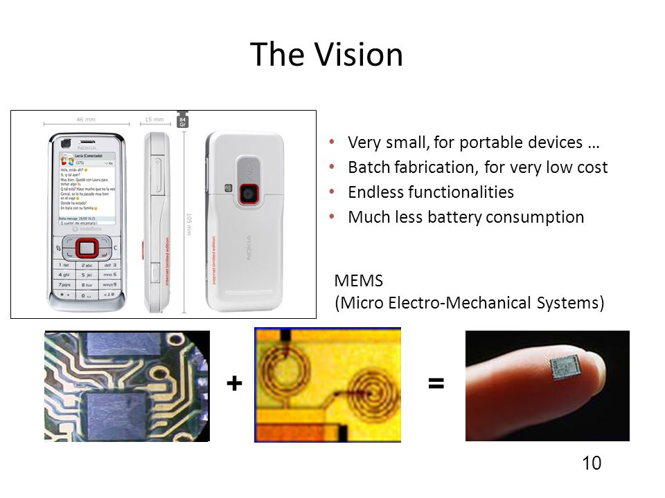 The Vision + = Very small, for portable devices …