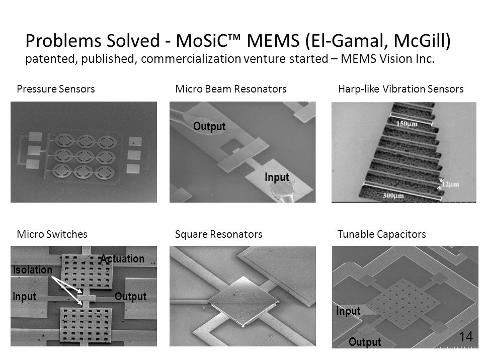 Problems Solved - MoSiC™ MEMS (El-Gamal, McGill)