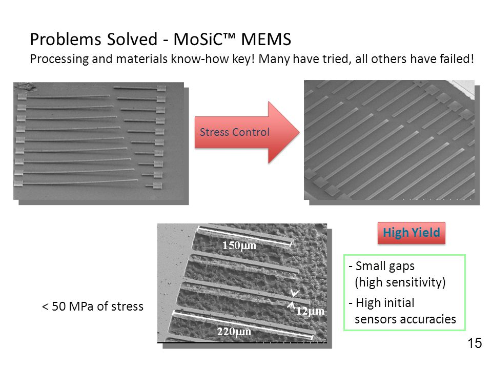 Problems Solved - MoSiC™ MEMS