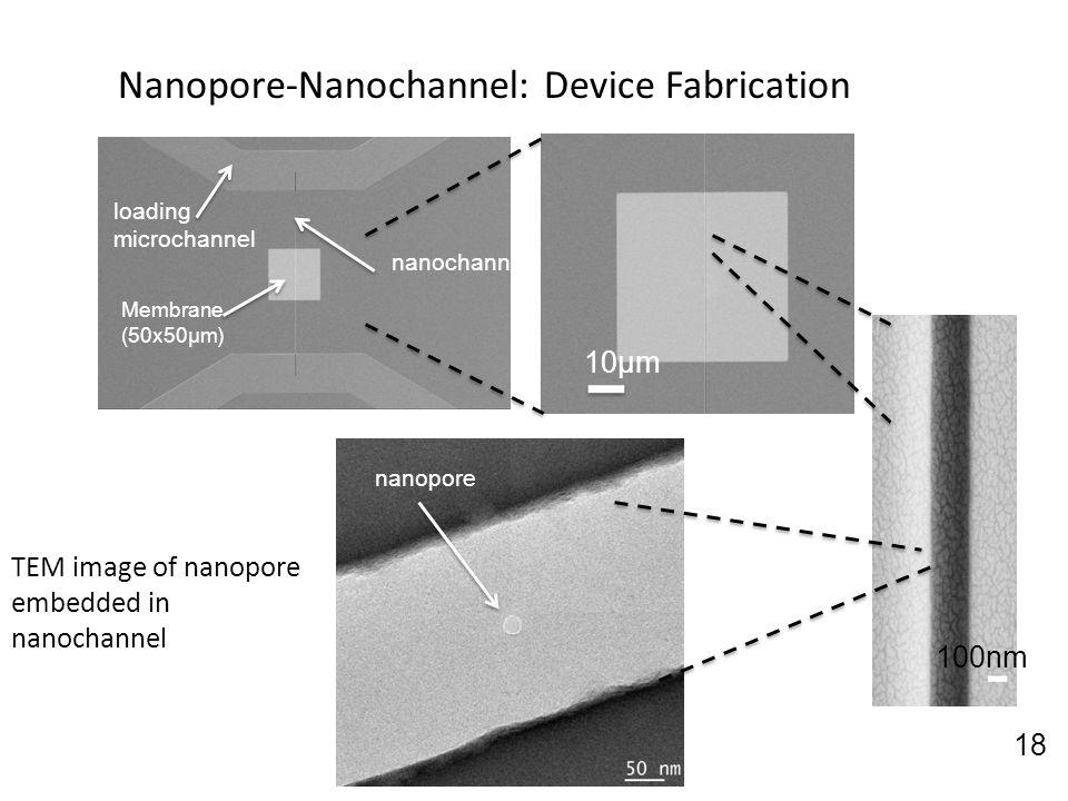Nanopore-Nanochannel: Device Fabrication