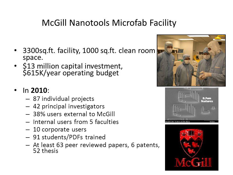 McGill Nanotools Microfab Facility