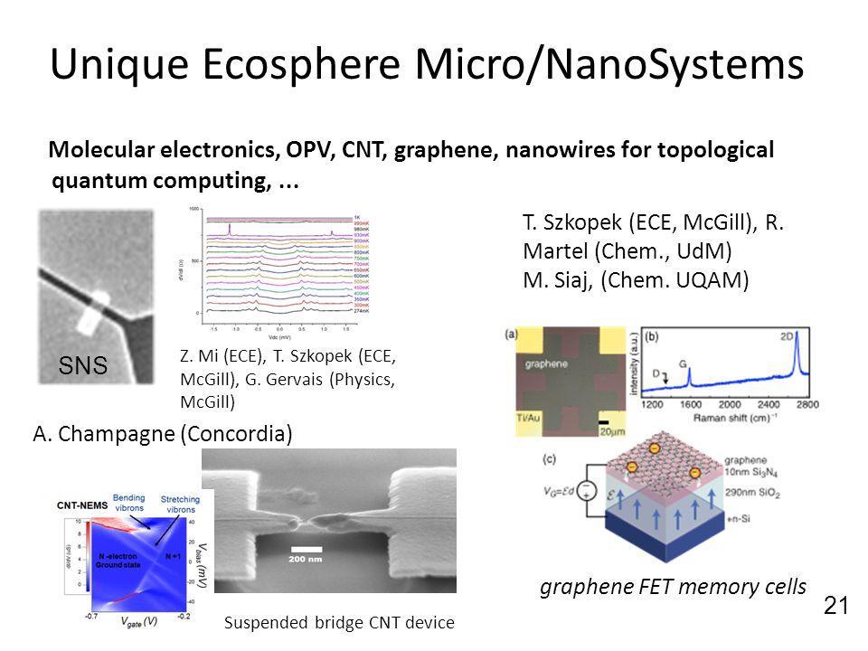 Unique Ecosphere Micro/NanoSystems