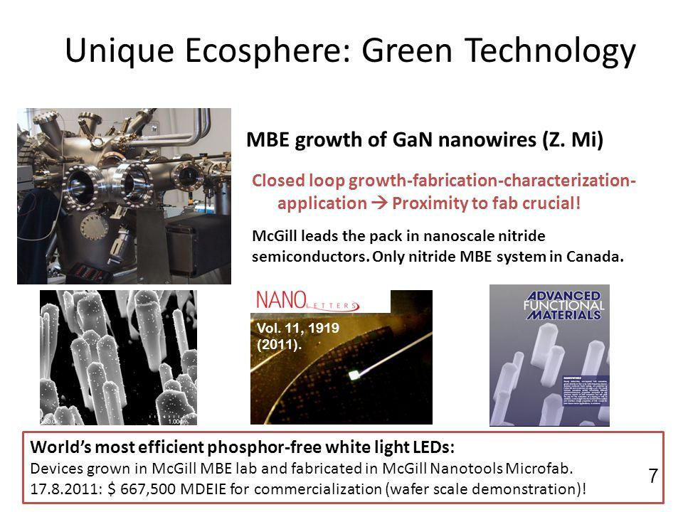 Unique Ecosphere: Green Technology