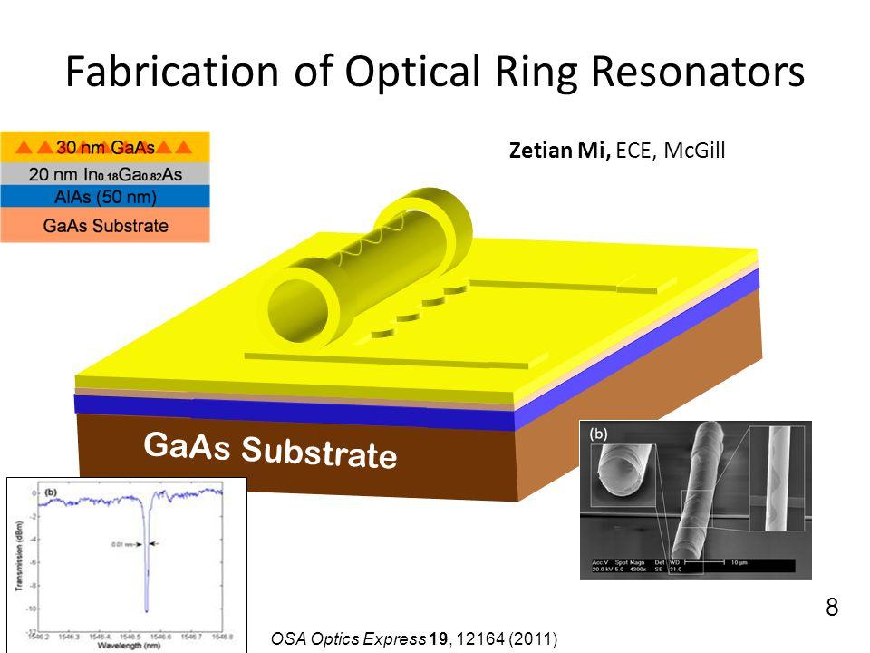 Fabrication of Optical Ring Resonators