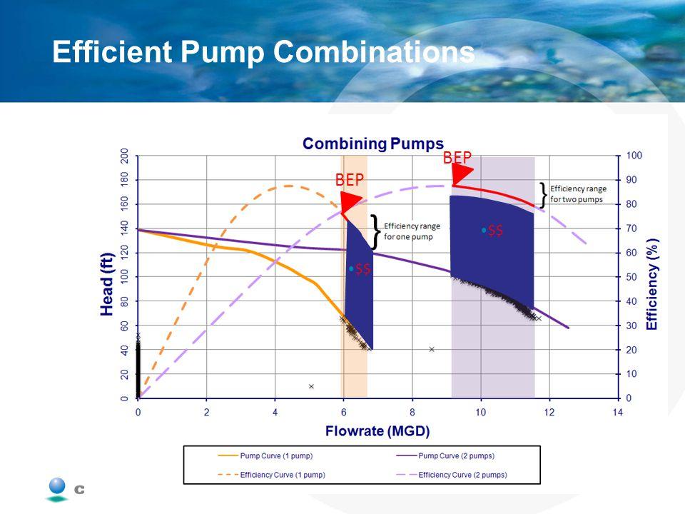 Efficient Pump Combinations