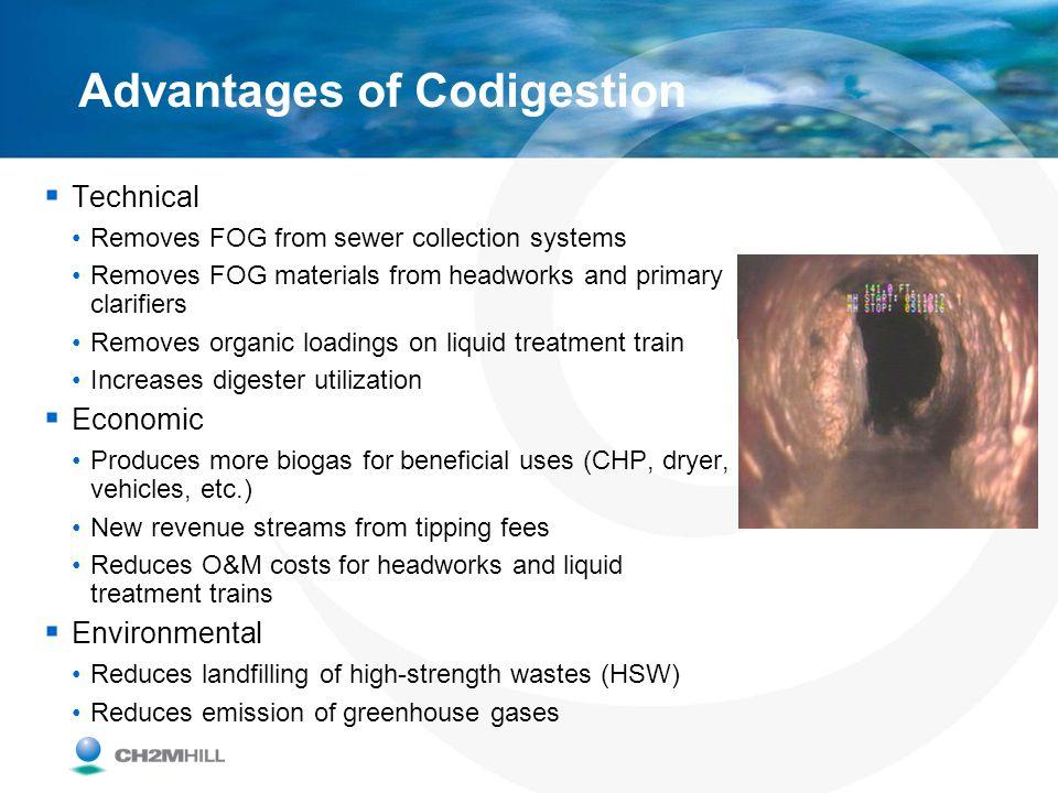 Advantages of Codigestion