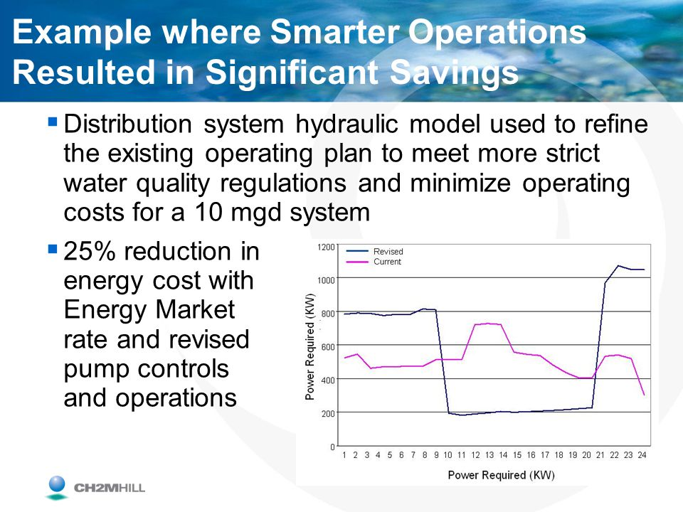 Example where Smarter Operations Resulted in Significant Savings