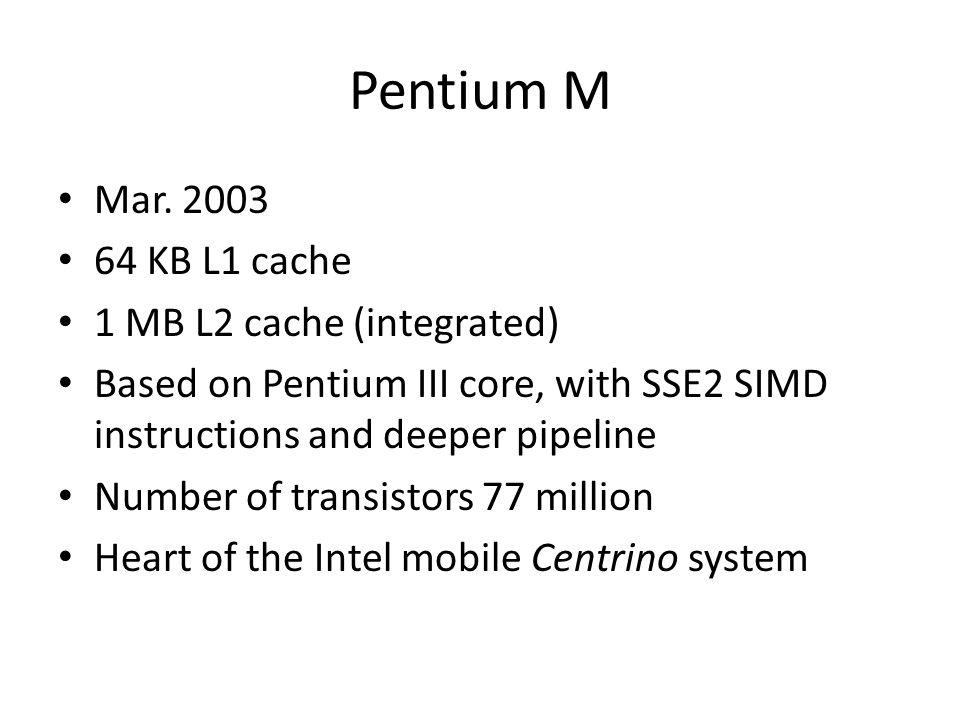 Pentium M Mar. 2003 64 KB L1 cache 1 MB L2 cache (integrated)