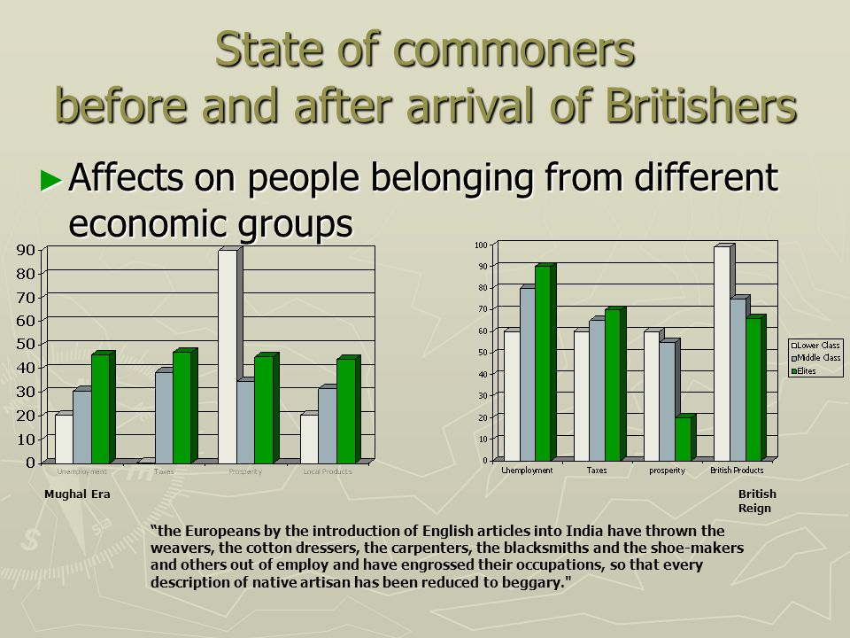 State of commoners before and after arrival of Britishers