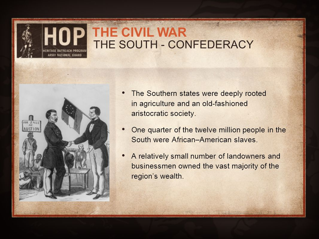THE SOUTH - CONFEDERACY