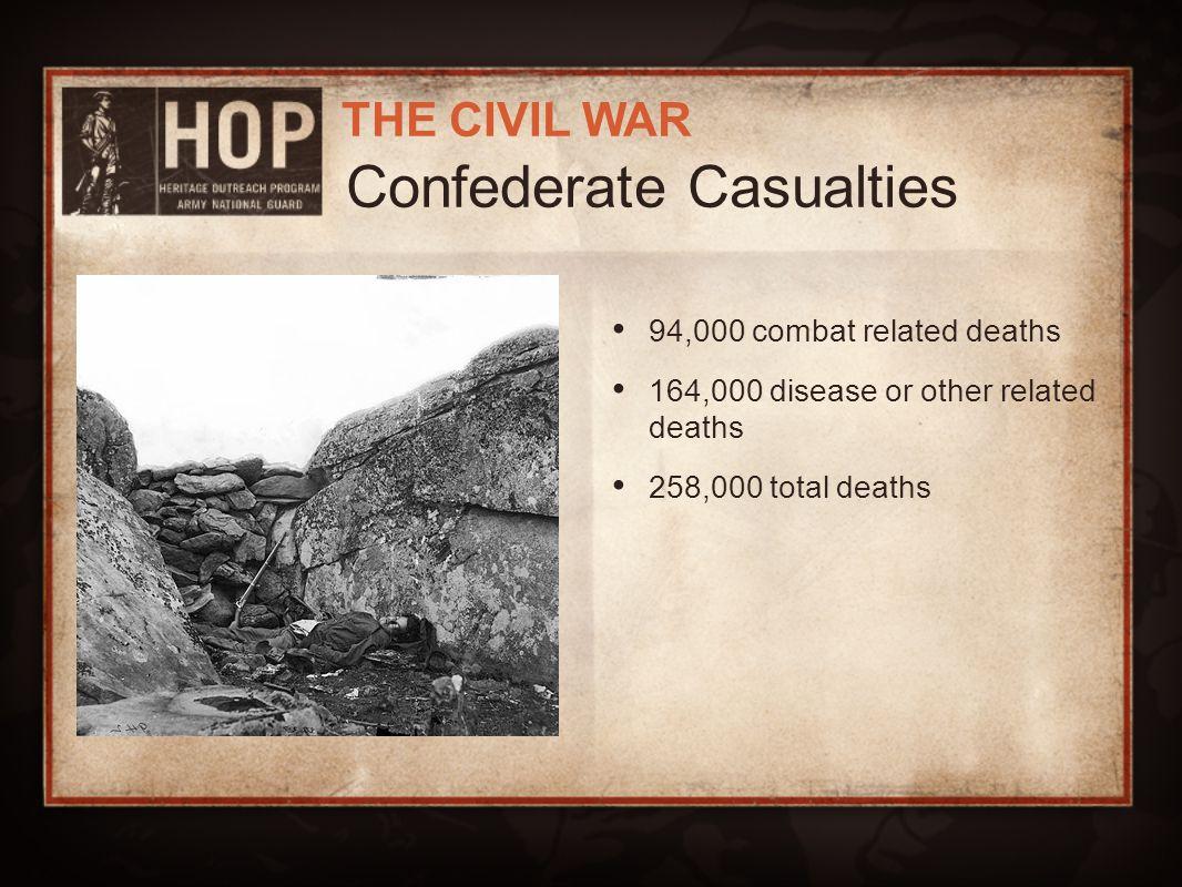 Confederate Casualties