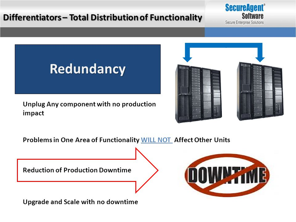 Redundancy Differentiators – Total Distribution of Functionality