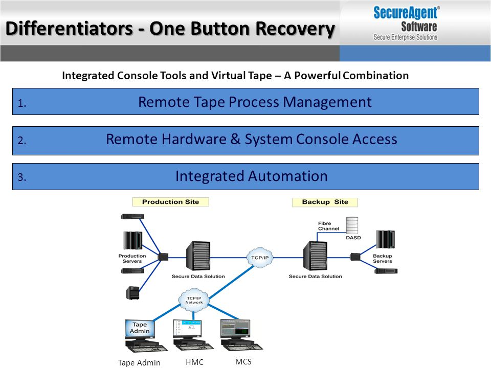 Integrated Console Tools and Virtual Tape – A Powerful Combination