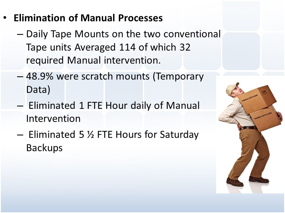 Elimination of Manual Processes