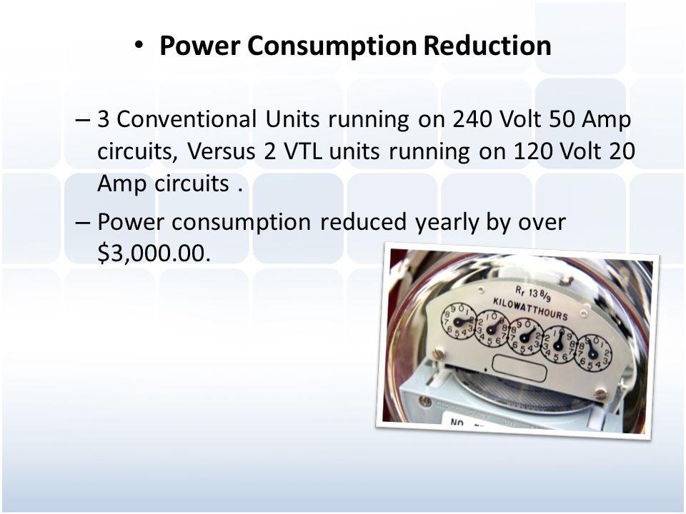 Power Consumption Reduction