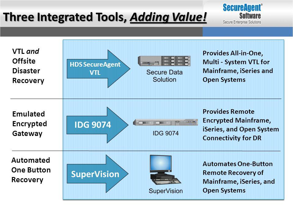 Three Integrated Tools, Adding Value!