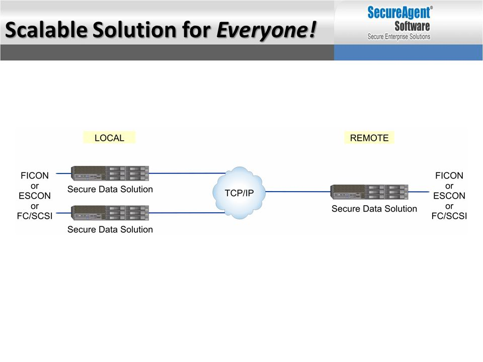 Scalable Solution for Everyone!