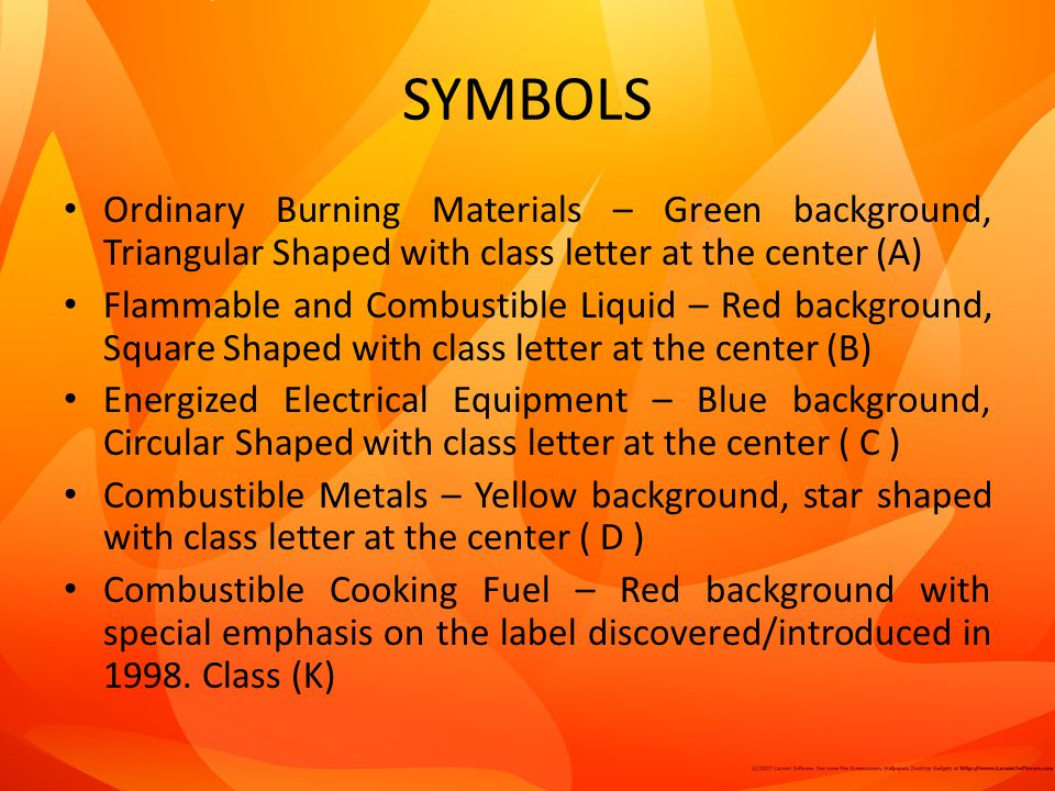SYMBOLS Ordinary Burning Materials – Green background, Triangular Shaped with class letter at the center (A)