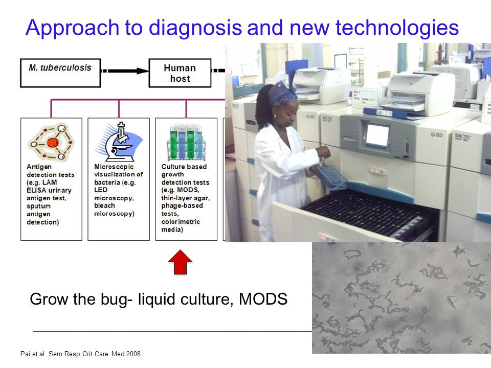 Approach to diagnosis and new technologies