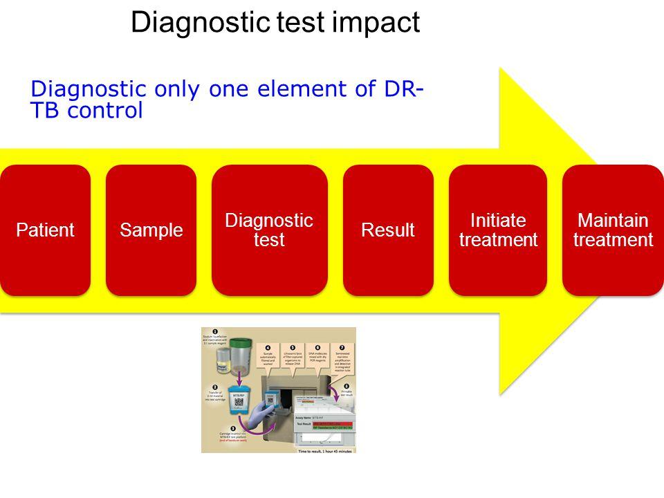 Diagnostic test impact