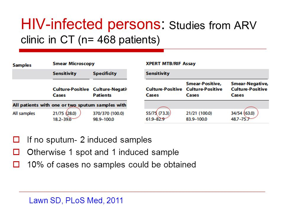HIV-infected persons: Studies from ARV clinic in CT (n= 468 patients)