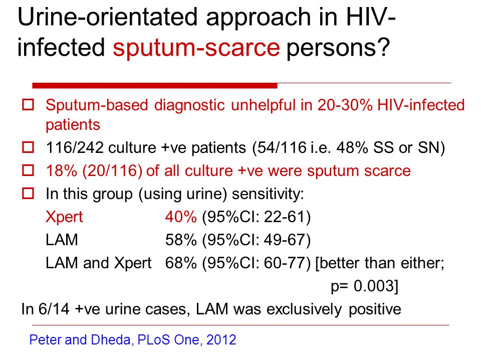 Urine-orientated approach in HIV-infected sputum-scarce persons