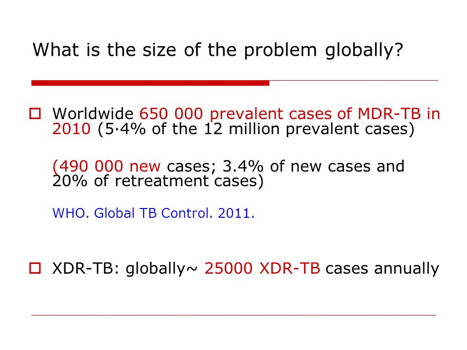 What is the size of the problem globally