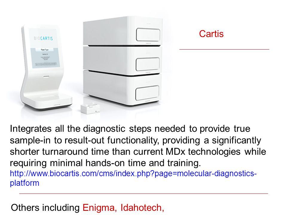 Bio Cartis.