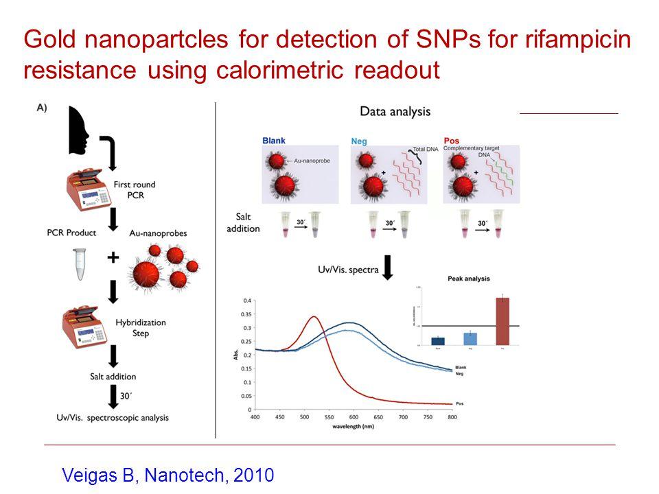 Gold nanopartcles for detection of SNPs for rifampicin resistance using calorimetric readout