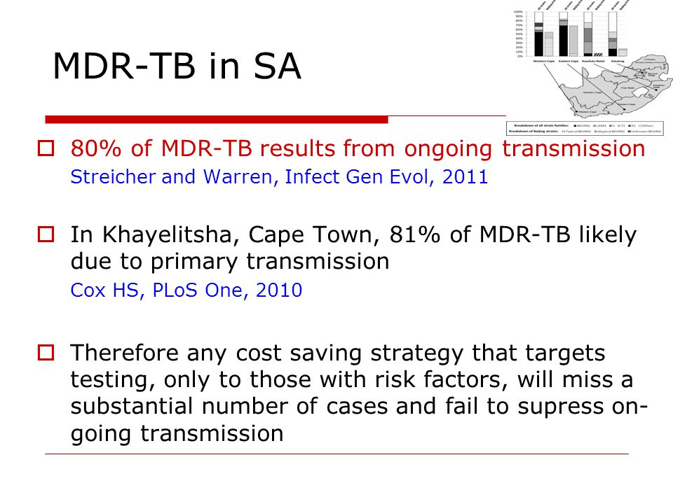 MDR-TB in SA 80% of MDR-TB results from ongoing transmission