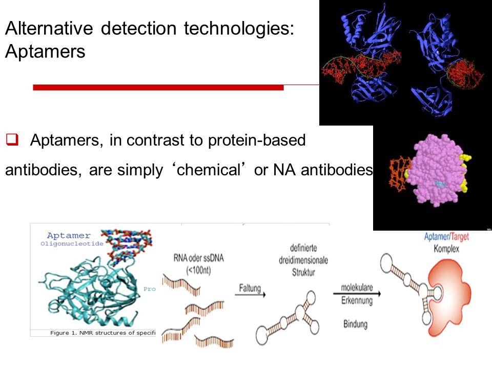 Alternative detection technologies: Aptamers