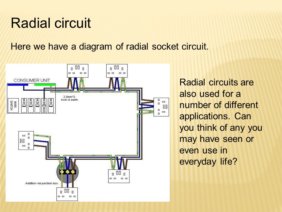 Radial circuit Here we have a diagram of radial socket circuit.