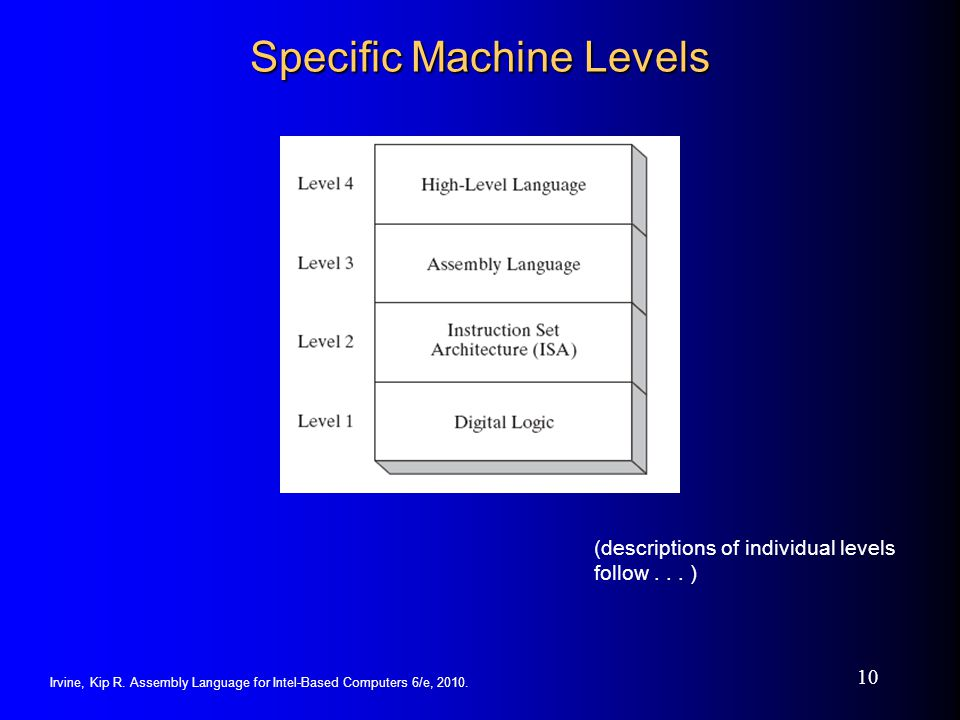 Specific Machine Levels