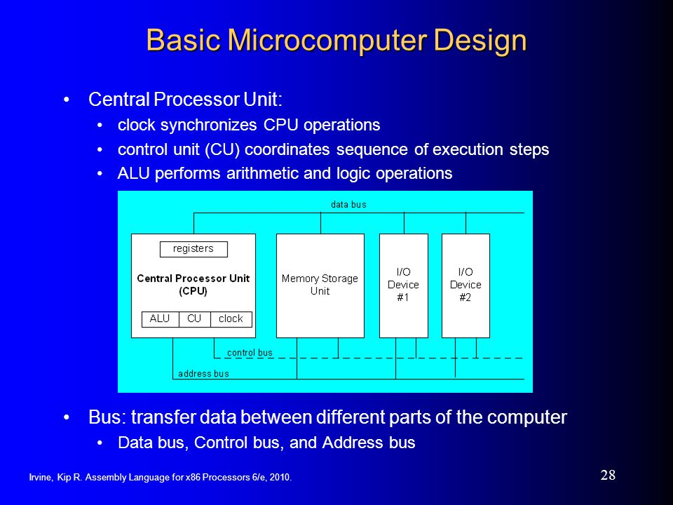 Basic Microcomputer Design