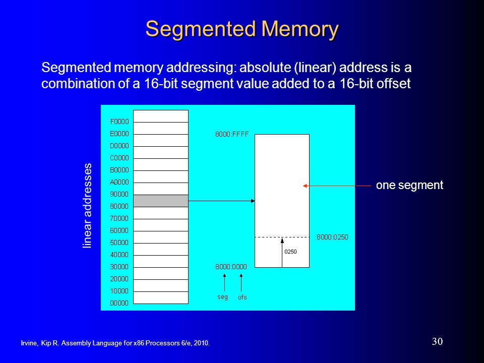 Segmented Memory Segmented memory addressing: absolute (linear) address is a combination of a 16-bit segment value added to a 16-bit offset.