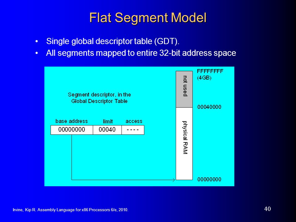 Flat Segment Model Single global descriptor table (GDT).
