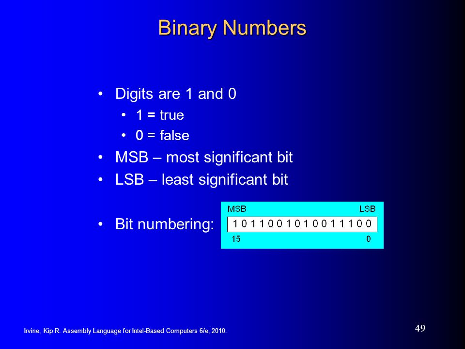 Binary Numbers Digits are 1 and 0 MSB – most significant bit