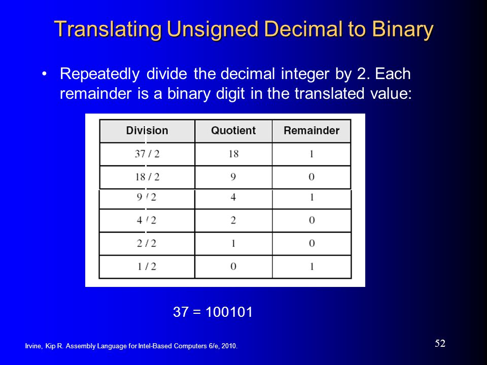 Translating Unsigned Decimal to Binary