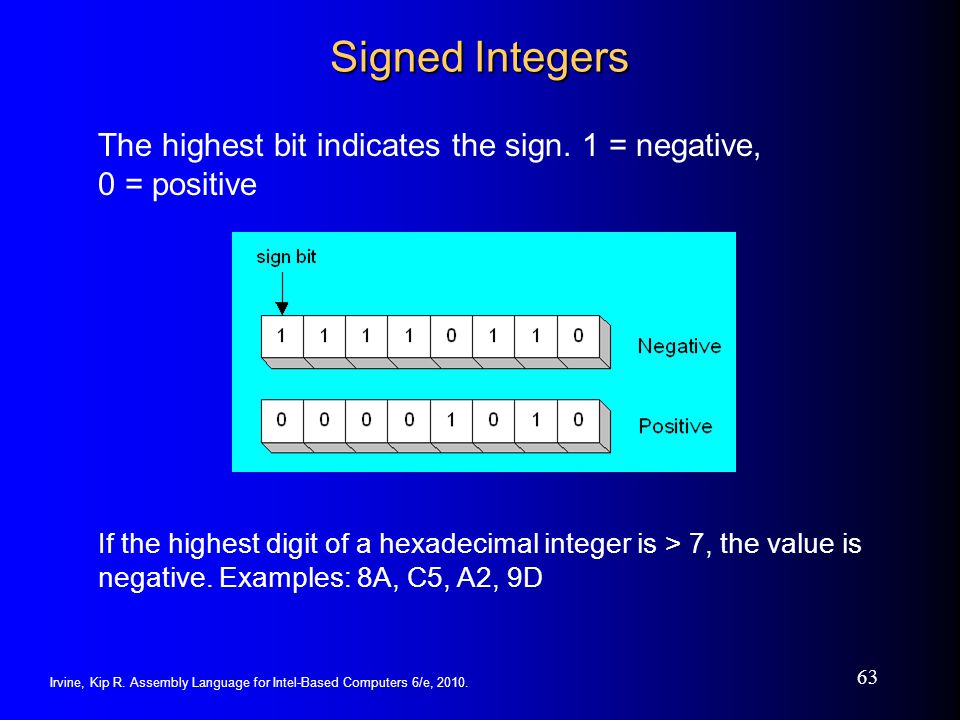 Signed Integers The highest bit indicates the sign. 1 = negative, 0 = positive.