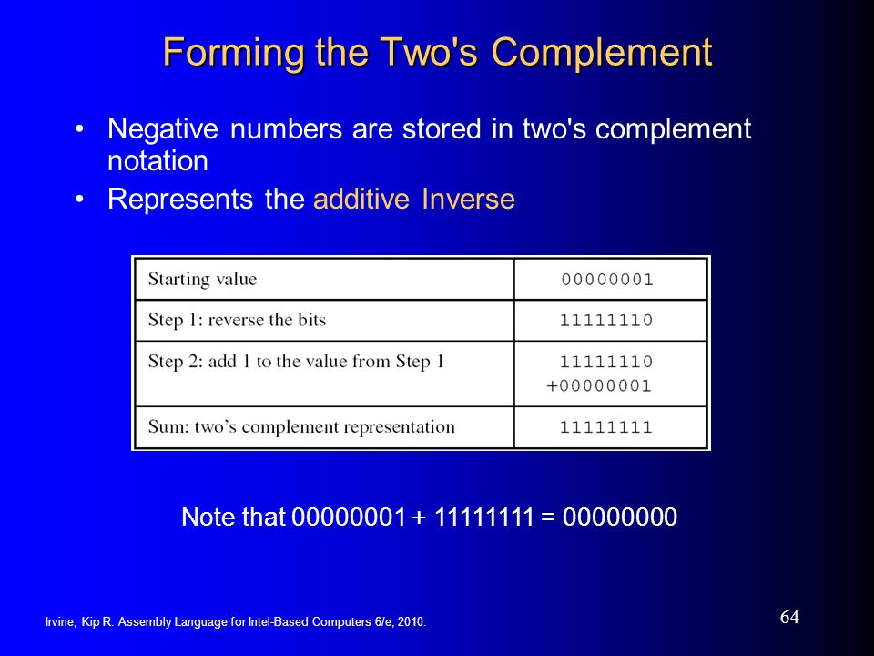 Forming the Two s Complement
