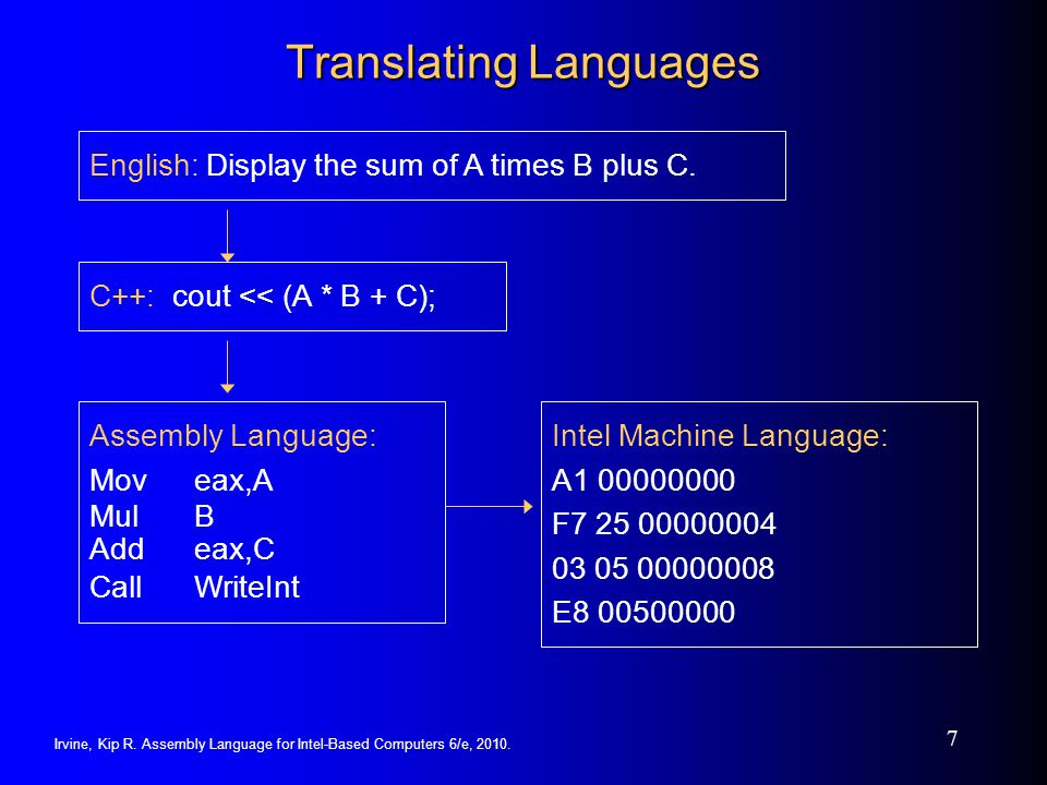 Translating Languages