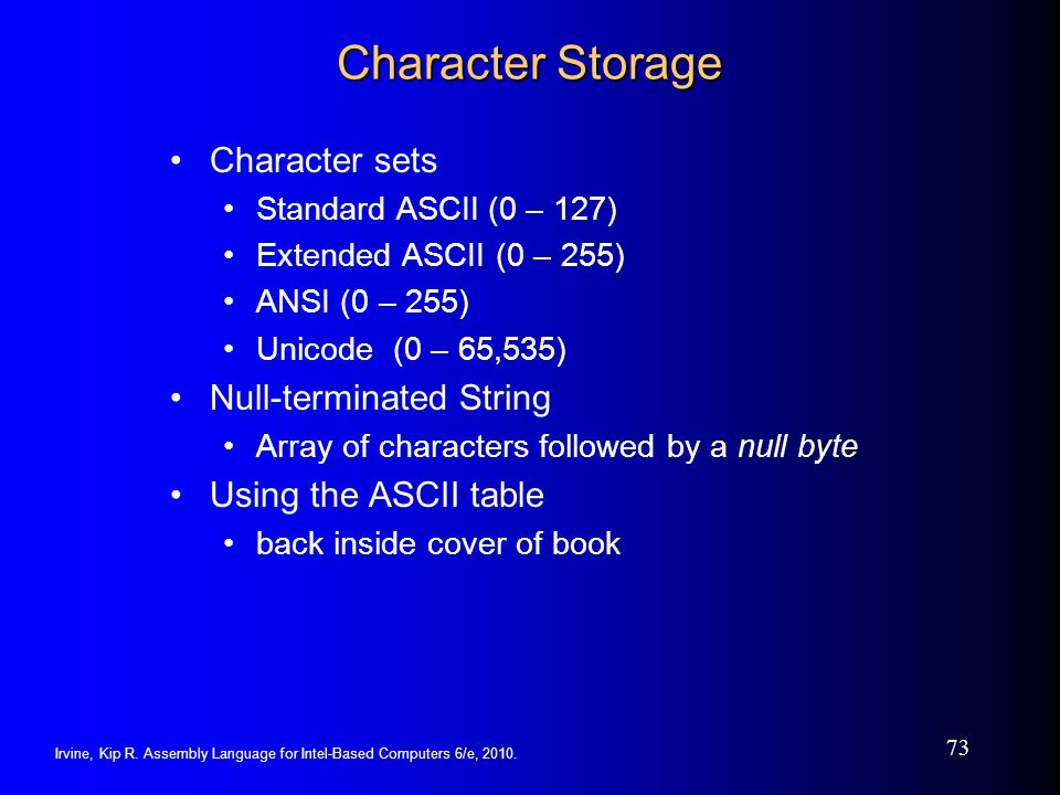Character Storage Character sets Null-terminated String