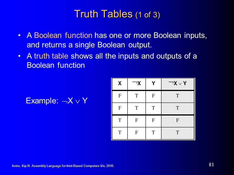 Truth Tables (1 of 3) Example: X  Y