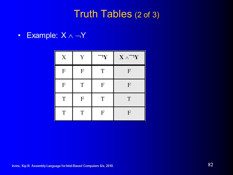 Truth Tables (2 of 3) Example: X  Y