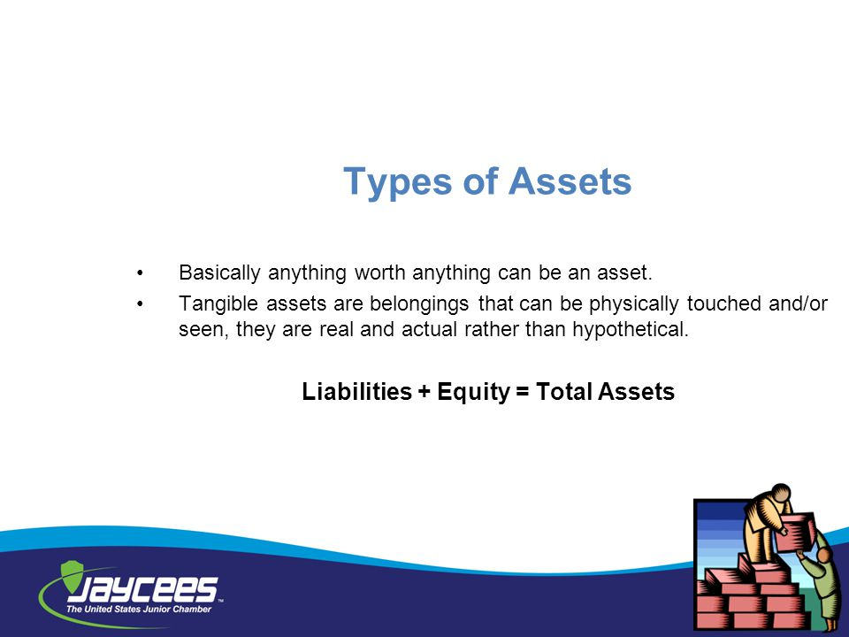 Liabilities + Equity = Total Assets