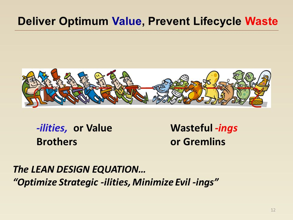Deliver Optimum Value, Prevent Lifecycle Waste