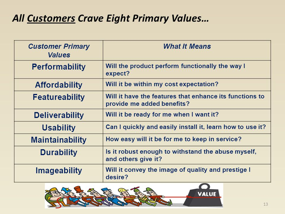 All Customers Crave Eight Primary Values…