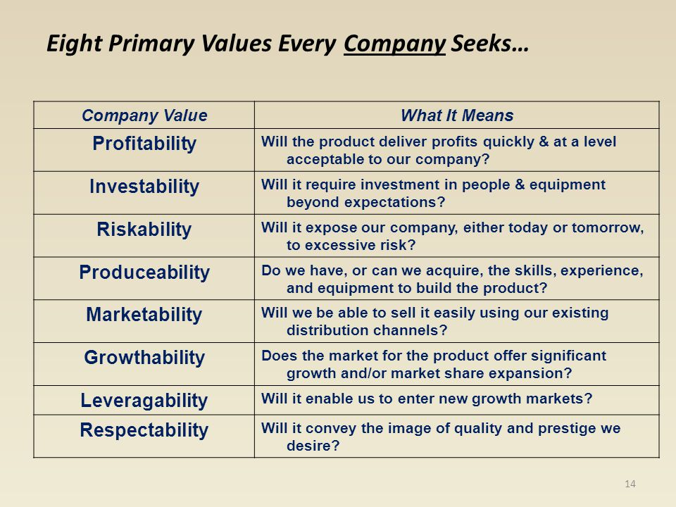 Eight Primary Values Every Company Seeks…
