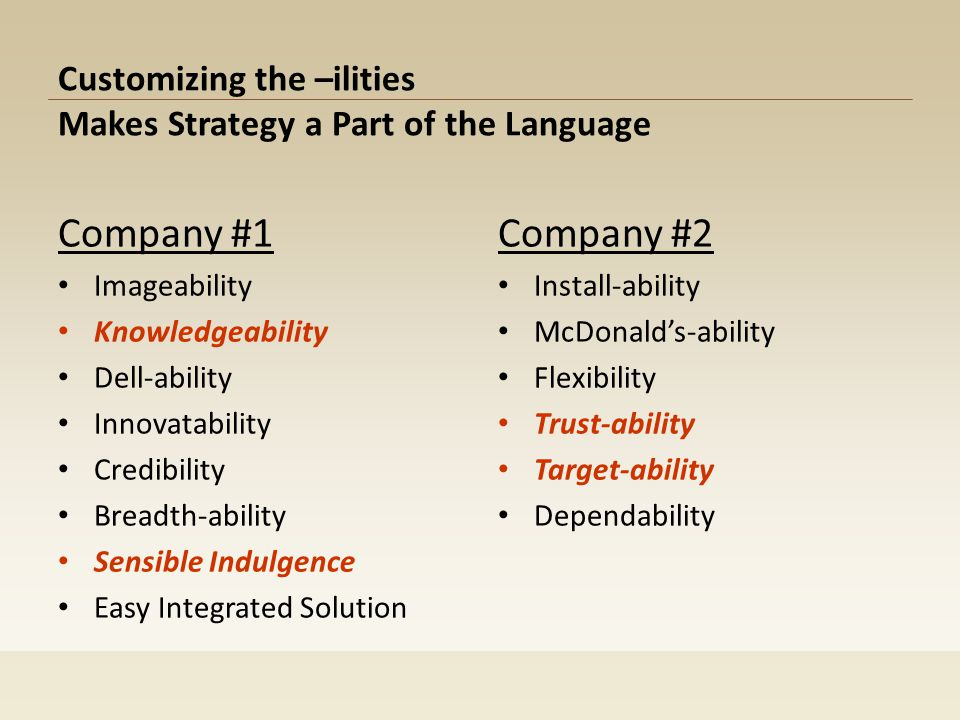 Customizing the –ilities Makes Strategy a Part of the Language